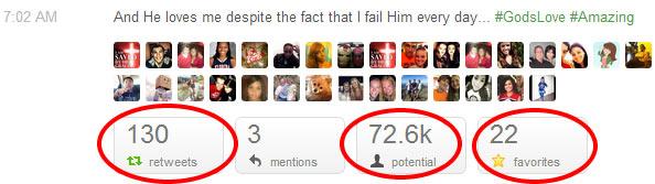 130 re-tweets