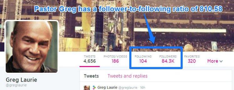 Pastor Greg follower to following ratio